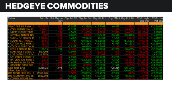Daily Market Data Dump: Friday - commodities 8 19