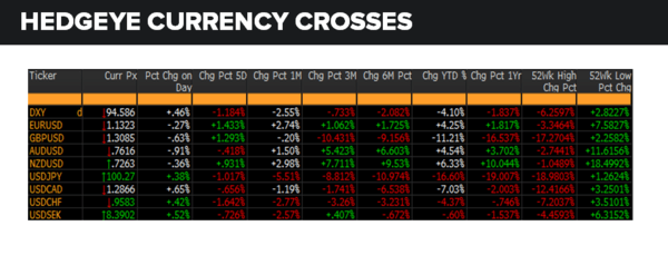 Daily Market Data Dump: Friday - currencies 8 19