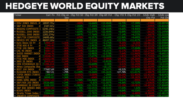 Daily Market Data Dump: Friday - equity markets 8 19