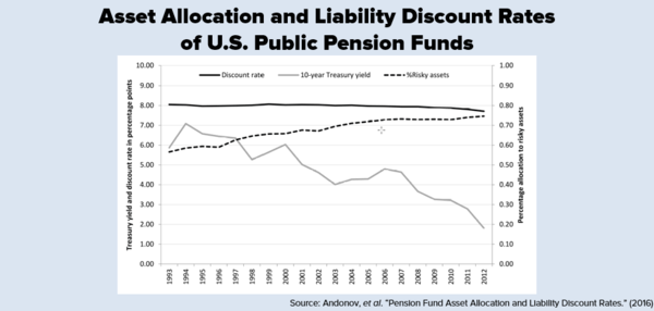 Trump Goes All In. Why Are Public Pensions So Messed Up? NewsWire. Did You Know? - Pension Study