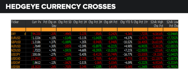 Daily Market Data Dump: Tuesday - currencies 8 23