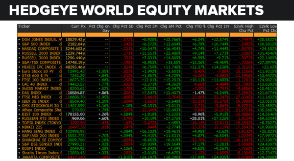 Daily Market Data Dump: Tuesday - equity markets 8 23