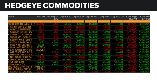 Daily Market Data Dump: Wednesday - commodities 8 24