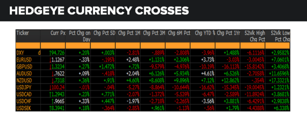 Daily Market Data Dump: Wednesday - currencies 8 24