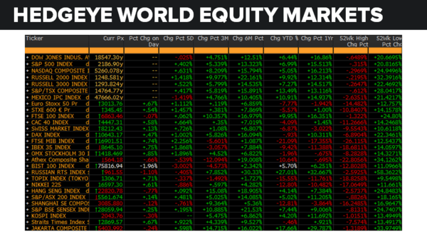 Daily Market Data Dump: Wednesday - equity markets 8 24