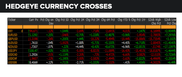 Daily Market Data Dump: Thursday - currencies 8 25