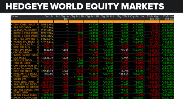 Daily Market Data Dump: Thursday - equity markets 8 25