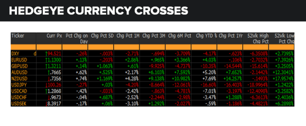 Daily Market Data Dump: Friday - currencies 8 26