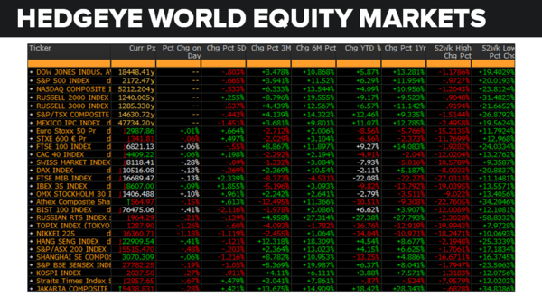 Daily Market Data Dump: Friday - equity markets 8 26