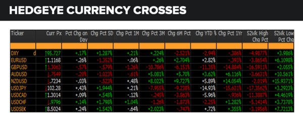 Daily Market Data Dump: Monday - currencies 8 29