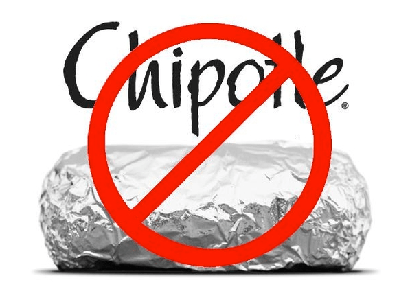 10,000 Workers Suing Chipotle (The Latest Sign This Company Can't Get Out of Its Own Way) - chipotle image