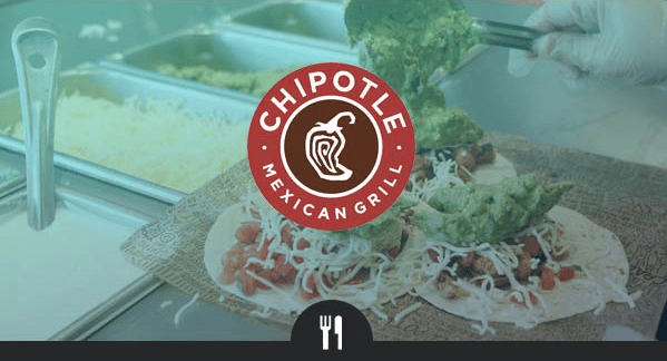 Chipotle: Best Idea Short Call (Why CMG Has 50% Downside) - chipotle 8 31