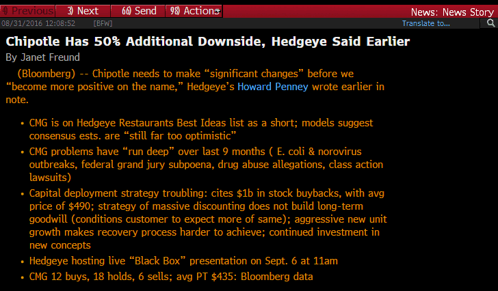 Howard Penney's Chipotle Call Making News | CMG - chipotle bbg