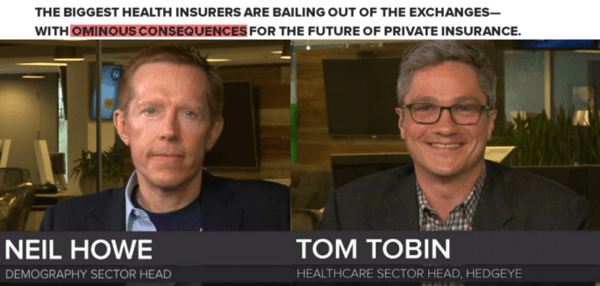 REPLAY: About Everything with Neil Howe and Tom Tobin  | Medicaid for the Middle Class? - z dome