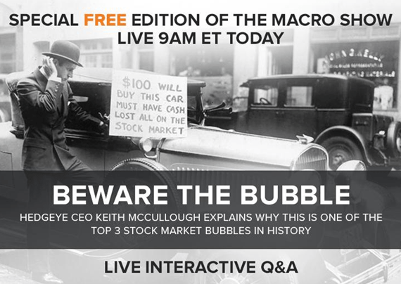REPLAY Special Free Edition of The Macro Show: Beware the Bubble - z xq