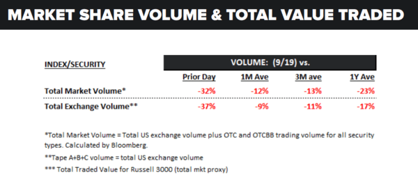 Daily Market Data Dump: Tuesday - volume