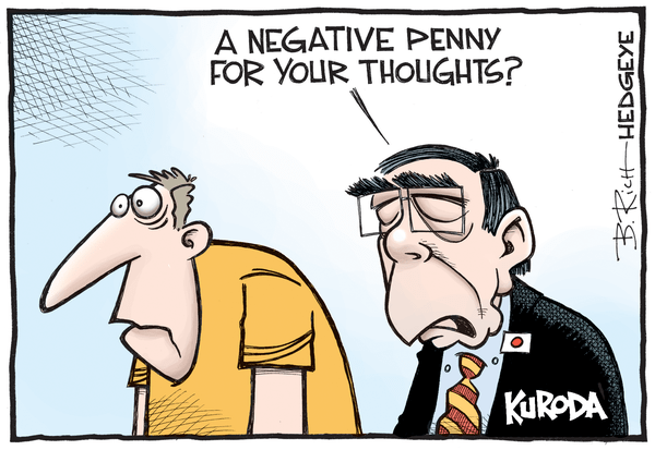 This Week In Hedgeye Cartoons - Kuroda negative penny 09.23.2016