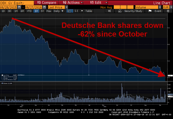 Europe On The Brink? When Bad = Bad - deutsche bank