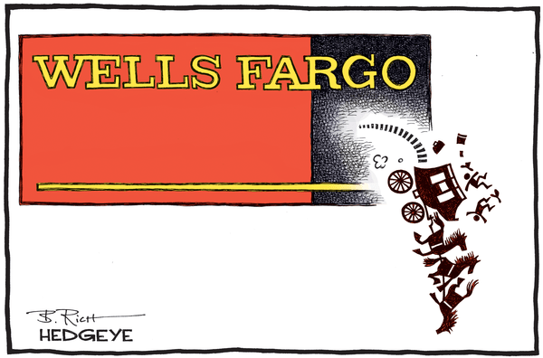 This Week In Hedgeye Cartoons - Wells Fargo cartoon 09.30.2016