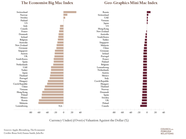 "Guest Contributor: The Economist's ""Big Mac Index"" Doesn't Cut the Mustard - z big mac"