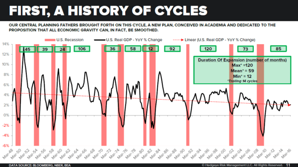 Fed Forecast: Rainbows and Butterflies ... For Years To Come! - dudley cycles 2