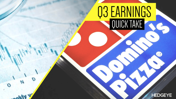 Domino's Pizza Earnings: Why Its A Top-Performer In 2016 - dominos1