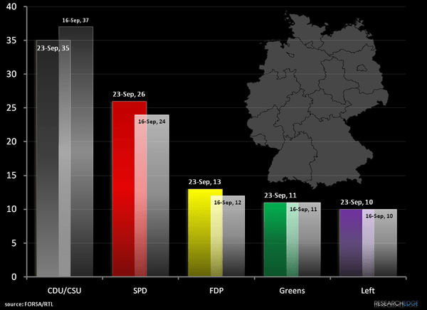 """SHOWMANSHIP"" - MH GERMAN election 1"