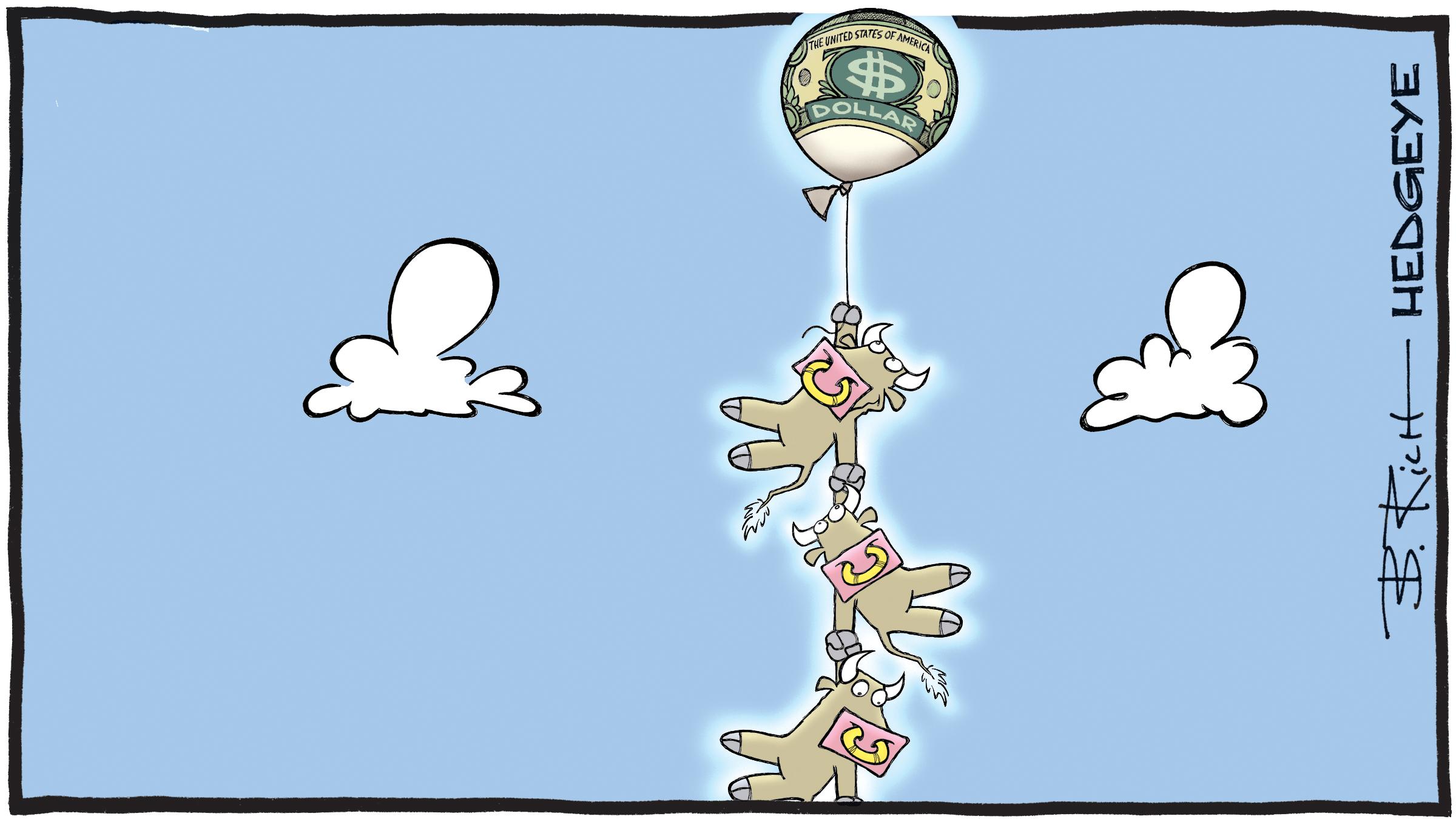 Risultato immagini per strong dollar cartoons
