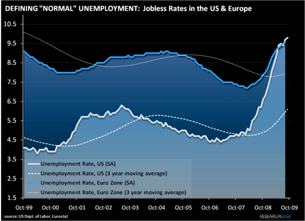 Jobless Recovery in Europe? - a1