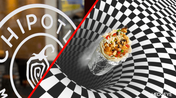 Chipotle Is On The Road To $250 | $CMG - chipotle 10 18