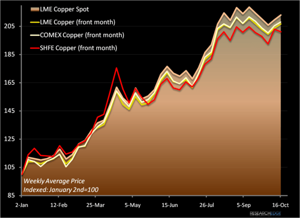 CHINESE COPPER CONUNDRUM - a2