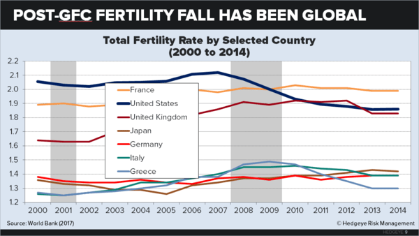 U.S. Fertility: Down for the Count - chart9