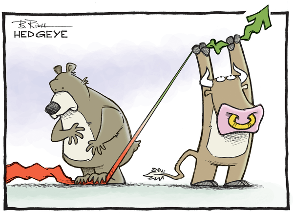 Cliggott: Here's the $64,000 Question Right Now - Bull and bear extra cartoon