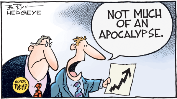 Our Market View Summed Up In 7 Cartoons - zow3