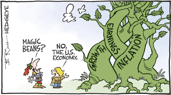 Our Market View Summed Up In 7 Cartoons - zow6