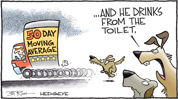 Cartoon of the Day: Chart Chasers - 04.17.2017 moving average cartoon