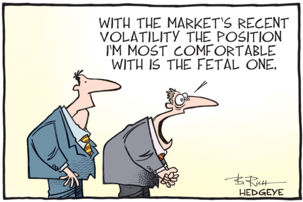 Wall Street Sells Low & Buys High... Wait... What? - fetal position