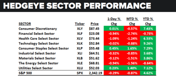 Earnings Season Update: Very Strong & It's Just Getting Started - sector scoreboard