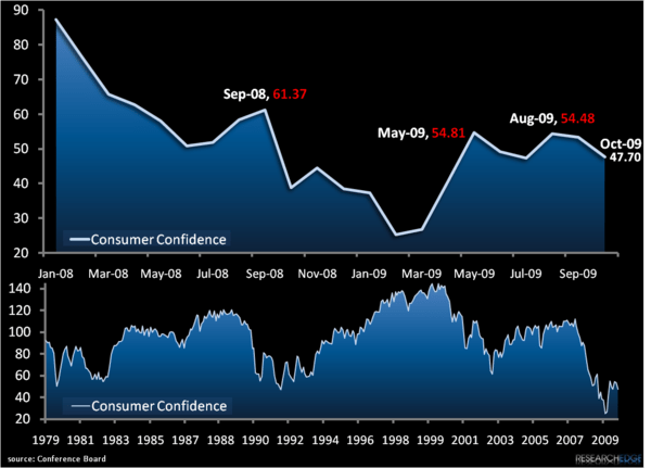 US Consumer: Lower-Highs...  - a1