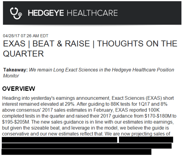 Exact Sciences Up +24% This Week... What's Next? | $EXAS - exas 4 28 17