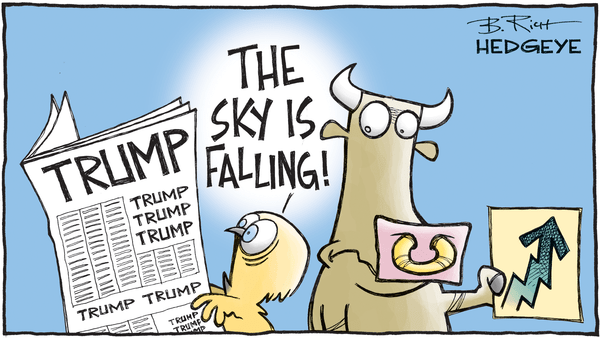 Cartoon of the Day: Chicken Little - 05.19.2017 sky is falling cartoon