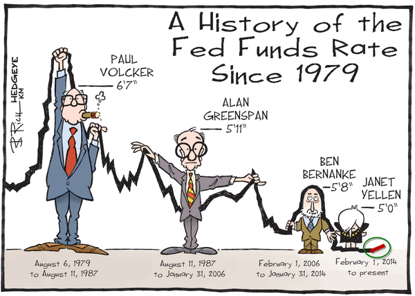 A Brief Note on Fed Day - Fed Chairmen cartoon 22222 02.03.2016