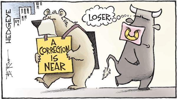 Is Your Portfolio Ready For The Best Environment For US Stocks? - Correction bear cartoon 01.26.2017