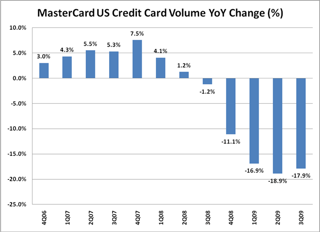 RETAIL FIRST LOOK: MASTERCARD READ THROUGH - 11 4 2009 8 12 45 AM