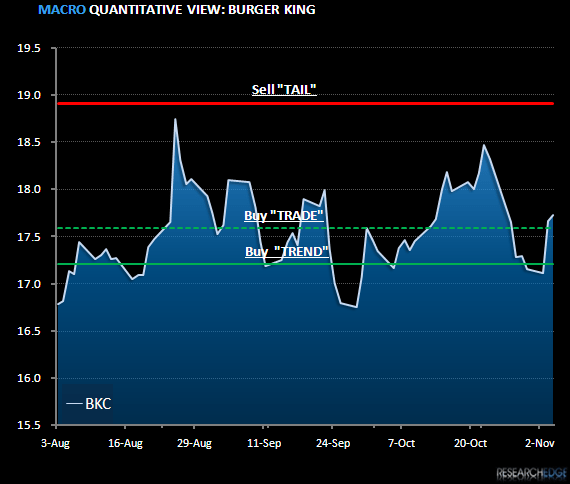 BKC – A QUANTITATIVE VIEW - bkc