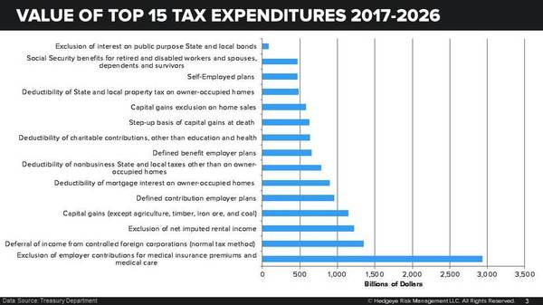 JT TAYLOR / OUT OF THE FIRE INTO THE FRYING PAN | KICKING OFF TAX REFORM - Slide3