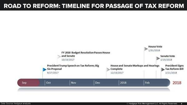 JT TAYLOR / OUT OF THE FIRE INTO THE FRYING PAN | KICKING OFF TAX REFORM - Slide4