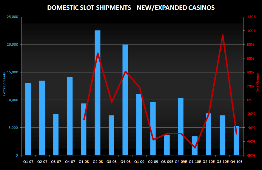 ONE IN THE HAND IS WORTH TWO IN THE BUSH - domestic slot shipments new expanded