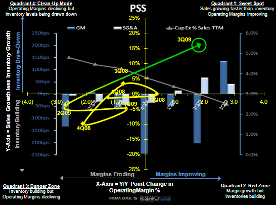 PSS Blowout: More To Come - PSS S 12 09