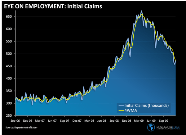 "EMPLOYMENT – PUTTING EVERYTHING ""NASTY"" IN PLAY - claims"